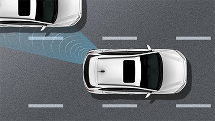 Hyundai Blind Spot Collision Warning met Lane Change Assist