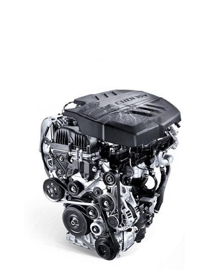 Santa Fe - motoren